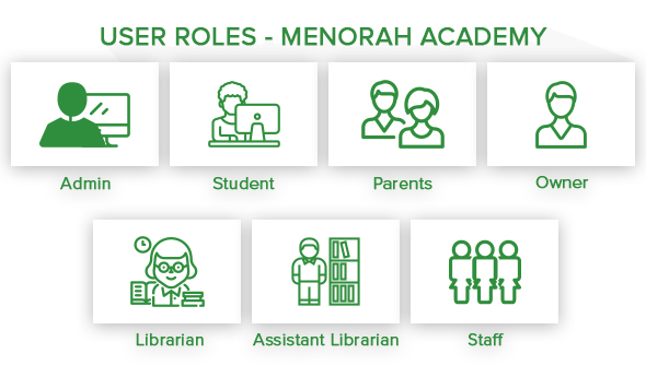 MenorahAcademy - Ultimate Educational ERP
